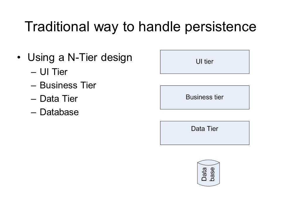 Traditional way to handle persistence Using a N-Tier design –UI Tier –Business Tier –Data Tier –Database