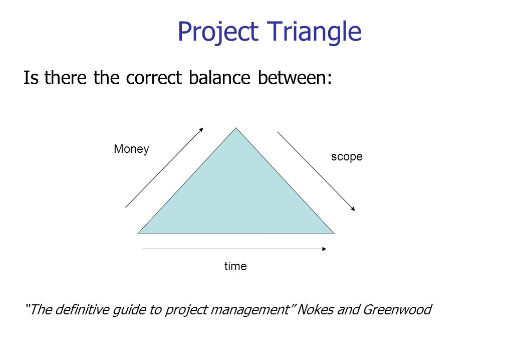 Project Triangle Is there the correct balance between: The definitive guide to project management Nokes and Greenwood time Money scope
