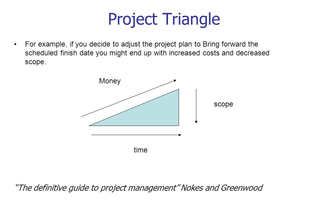 Project Triangle For example, if you decide to adjust the project plan to Bring forward the scheduled finish date you might end up with increased cost