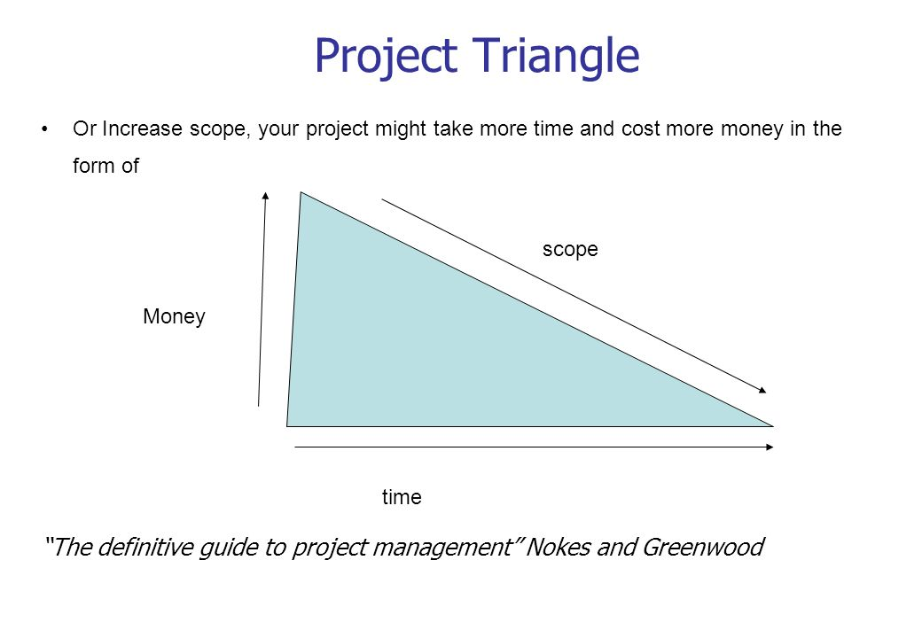 Project Triangle Or Increase scope, your project might take more time and cost more money in the form of The definitive guide to project management No