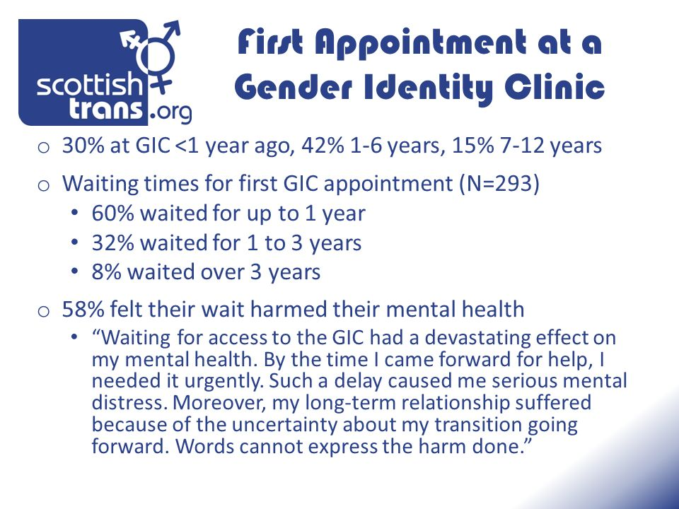 First Appointment at a Gender Identity Clinic o 30% at GIC <1 year ago, 42% 1-6 years, 15% 7-12 years o Waiting times for first GIC appointment (N=293