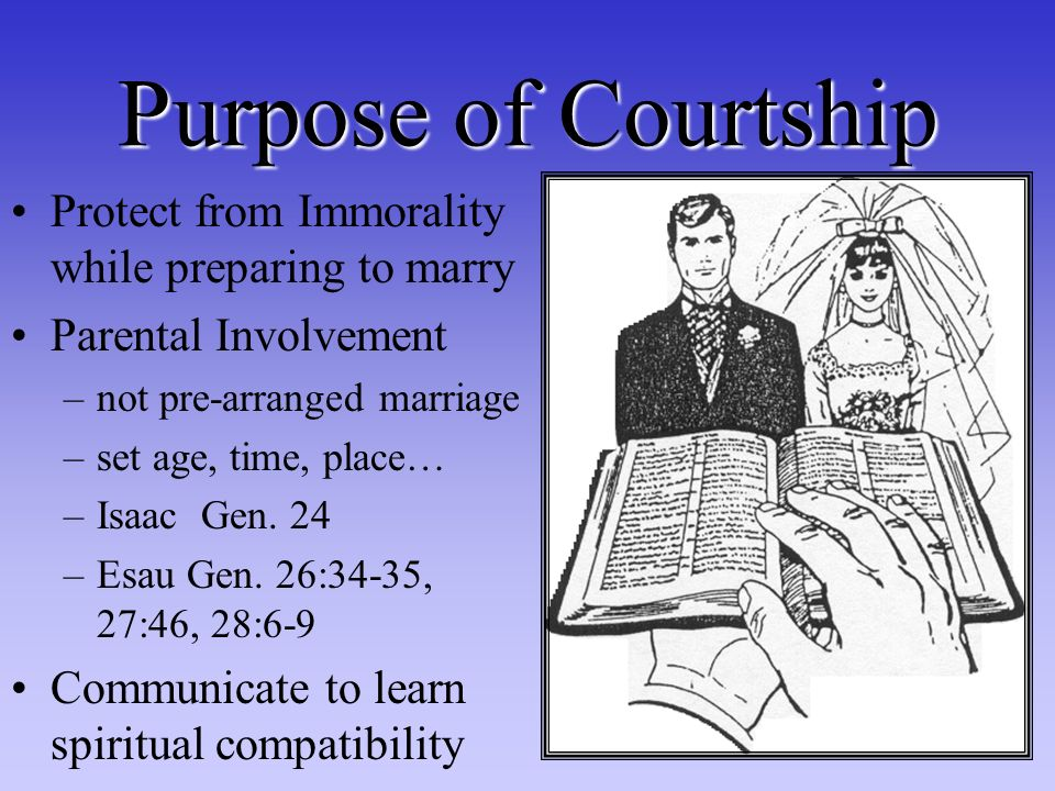 Purpose of Courtship Protect from Immorality while preparing to marry Parental Involvement –not pre-arranged marriage –set age, time, place… –Isaac Ge