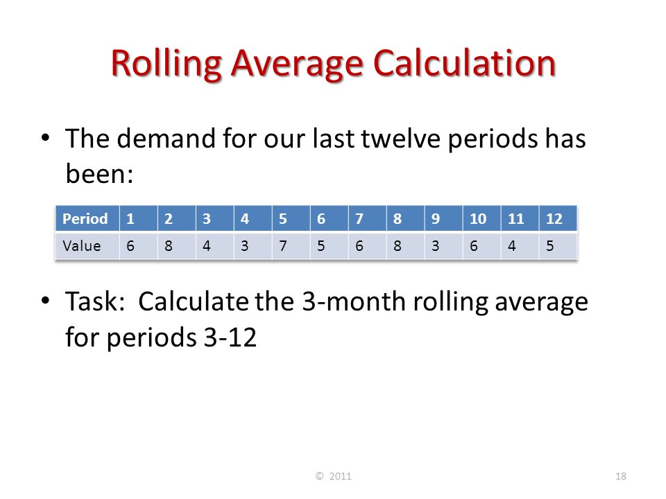Rolling Average Calculation The demand for our last twelve periods has been: Task: Calculate the 3-month rolling average for periods 3-12 © 201118