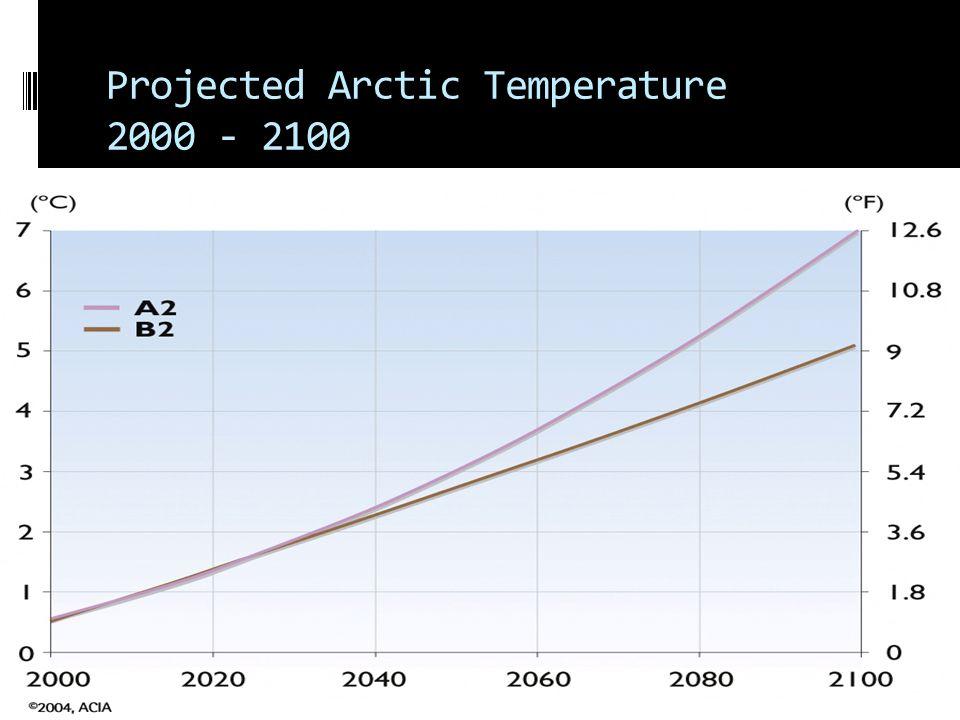 Projected Arctic Temperature 2000 - 2100