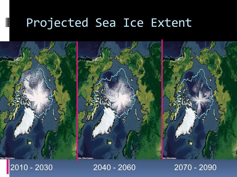 Projected Sea Ice Extent 2010 - 20302040 - 20602070 - 2090