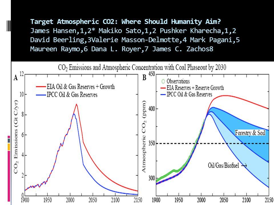 Target Atmospheric CO2: Where Should Humanity Aim? James Hansen,1,2* Makiko Sato,1,2 Pushker Kharecha,1,2 David Beerling,3Valerie Masson-Delmotte,4 Ma