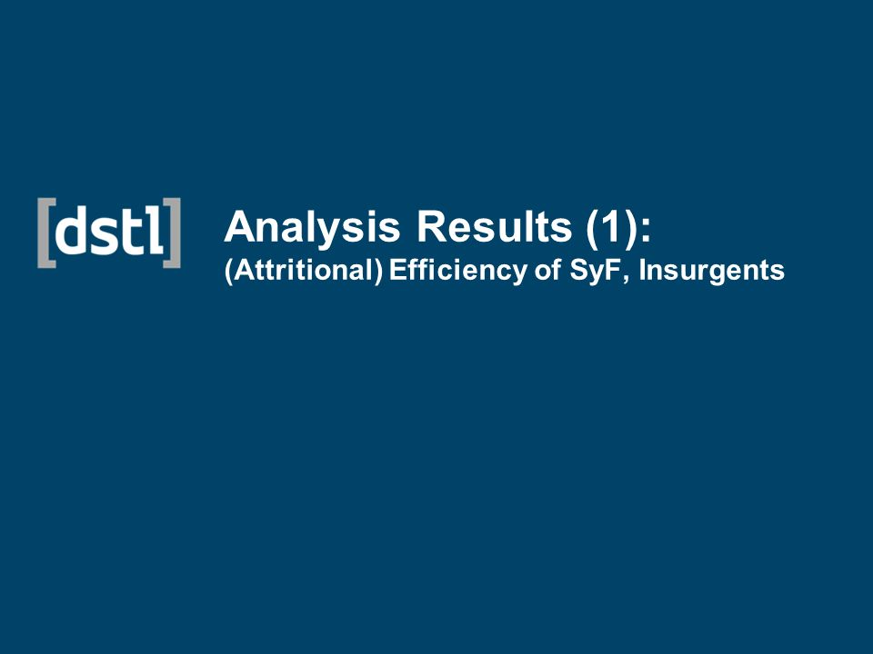 Analysis Results (1): (Attritional) Efficiency of SyF, Insurgents