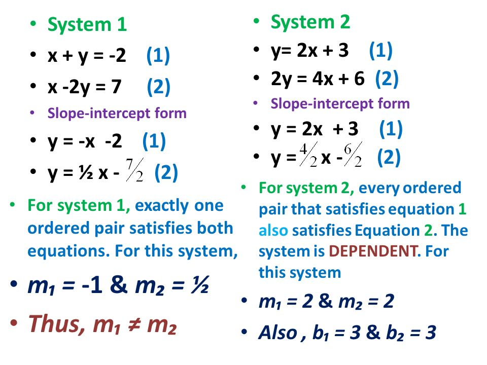 System 3 3x + y = 2 (1) 3x + y = 7 (2) Slope-intercept form y = -3x + 2 (1) y = -3x + 7 (2) For system 3, no ordered pair satisfies both equations.