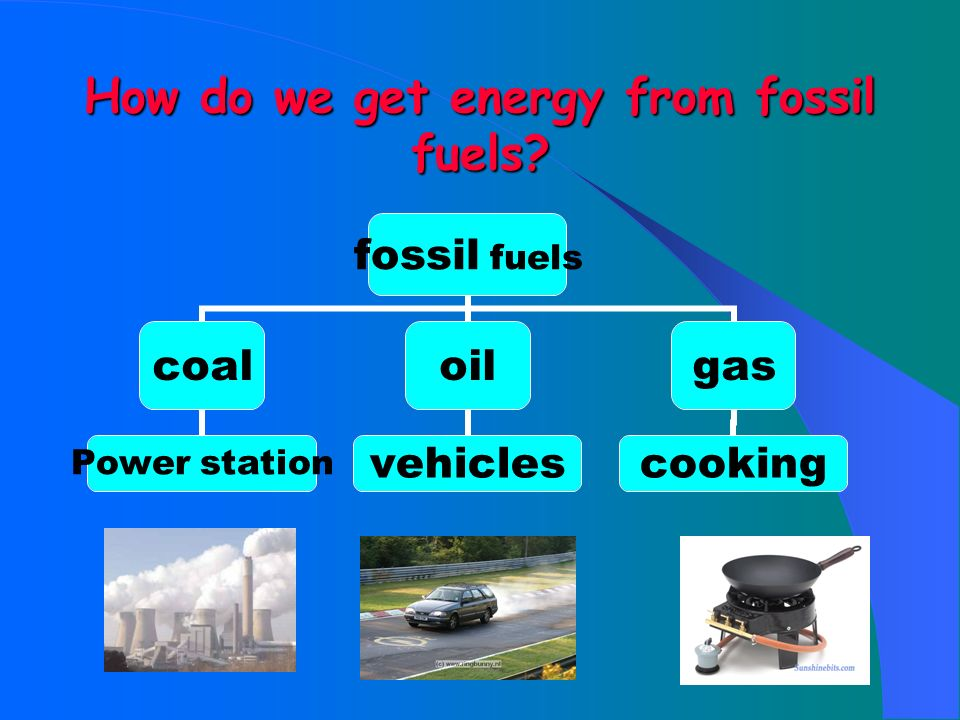 What are fossil fuels.Coal, oil and natural gas, are non-renewable sources of energy.