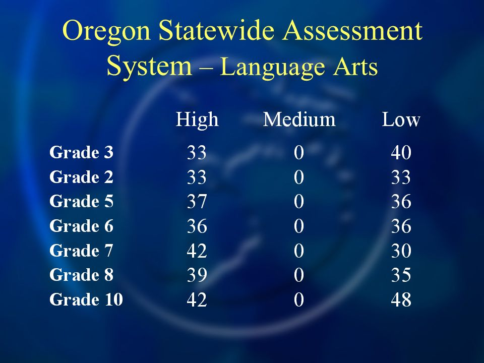 Oregon Statewide Assessment System – Language Arts