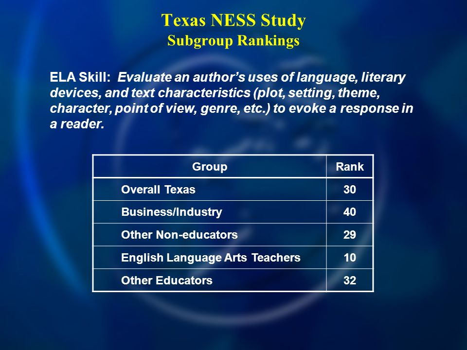 Texas NESS Study Subgroup Rankings ELA Skill: Evaluate an authors uses of language, literary devices, and text characteristics (plot, setting, theme, character, point of view, genre, etc.) to evoke a response in a reader.
