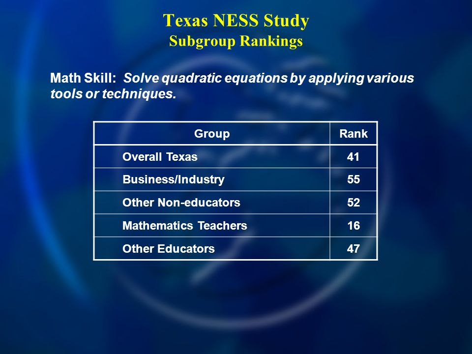 Texas NESS Study Subgroup Rankings Math Skill: Solve quadratic equations by applying various tools or techniques.