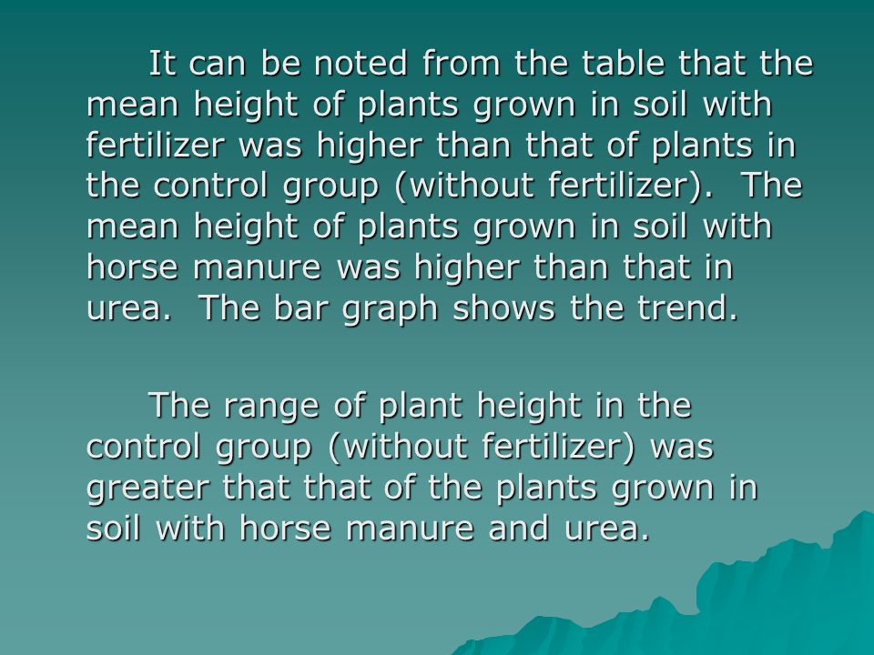 It can be noted from the table that the mean height of plants grown in soil with fertilizer was higher than that of plants in the control group (without fertilizer).