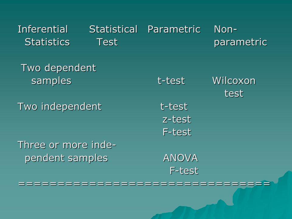 Inferential Statistical Parametric Non- Statistics Test parametric Statistics Test parametric Two dependent Two dependent samples t-test Wilcoxon samples t-test Wilcoxon test test Two independent t-test z-test z-test F-test F-test Three or more inde- pendent samples ANOVA pendent samples ANOVA F-test F-test================================
