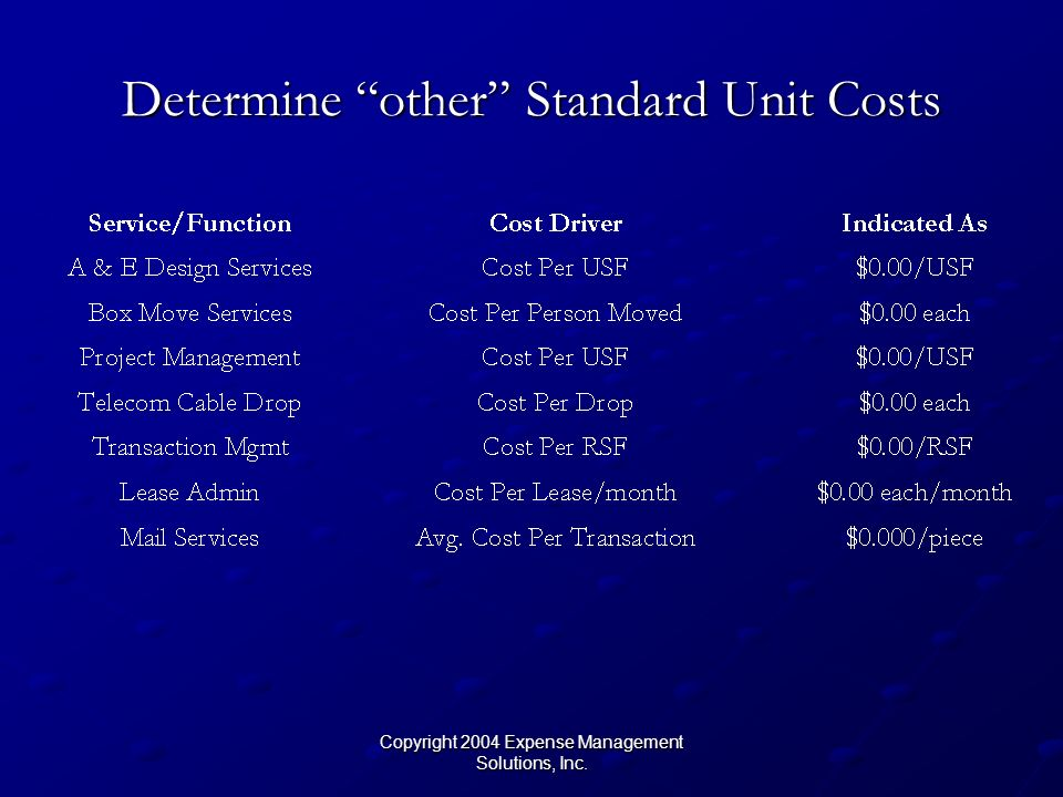 Copyright 2004 Expense Management Solutions, Inc. Determine other Standard Unit Costs