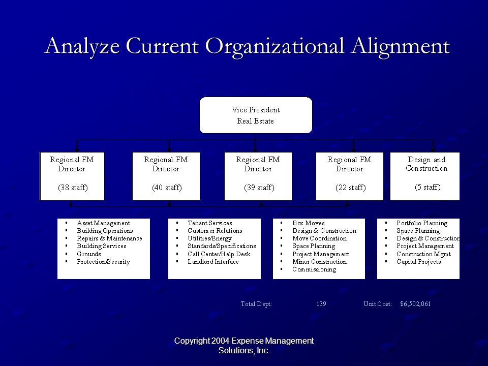 Copyright 2004 Expense Management Solutions, Inc.