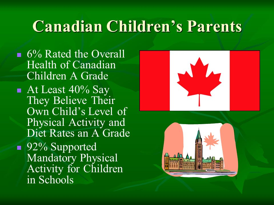 Canadian Childrens Parents 6% Rated the Overall Health of Canadian Children A Grade At Least 40% Say They Believe Their Own Childs Level of Physical A