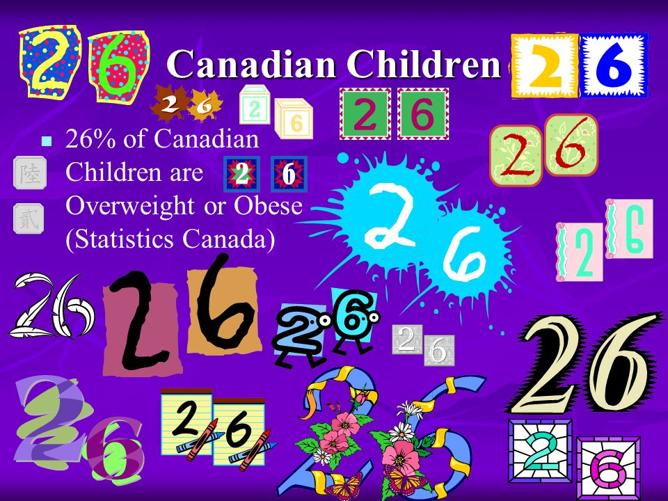 Canadian Children 26% of Canadian Children are Overweight or Obese (Statistics Canada)