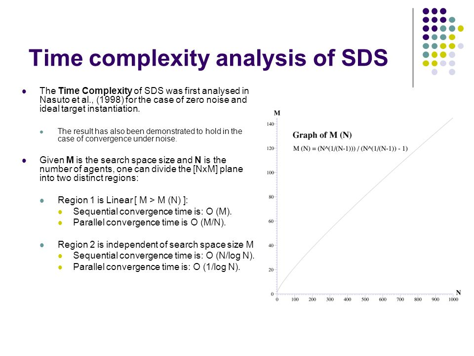 Time complexity analysis of SDS The Time Complexity of SDS was first analysed in Nasuto et al., (1998) for the case of zero noise and ideal target instantiation.