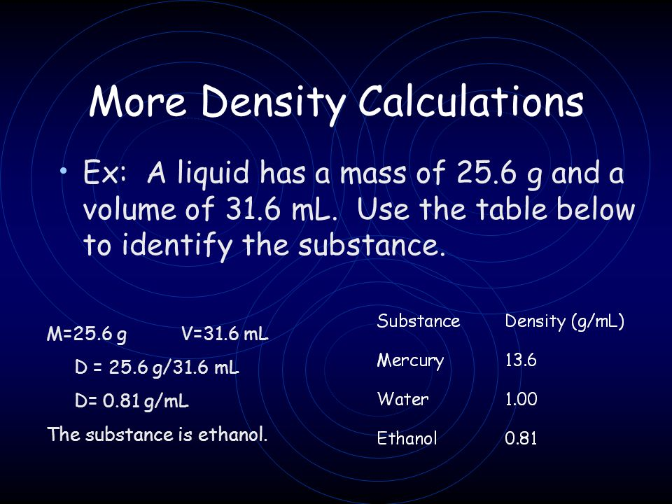 More Density Calculations Ex: A liquid has a mass of 25.6 g and a volume of 31.6 mL. Use the table below to identify the substance. M=25.6 gV=31.6 mL