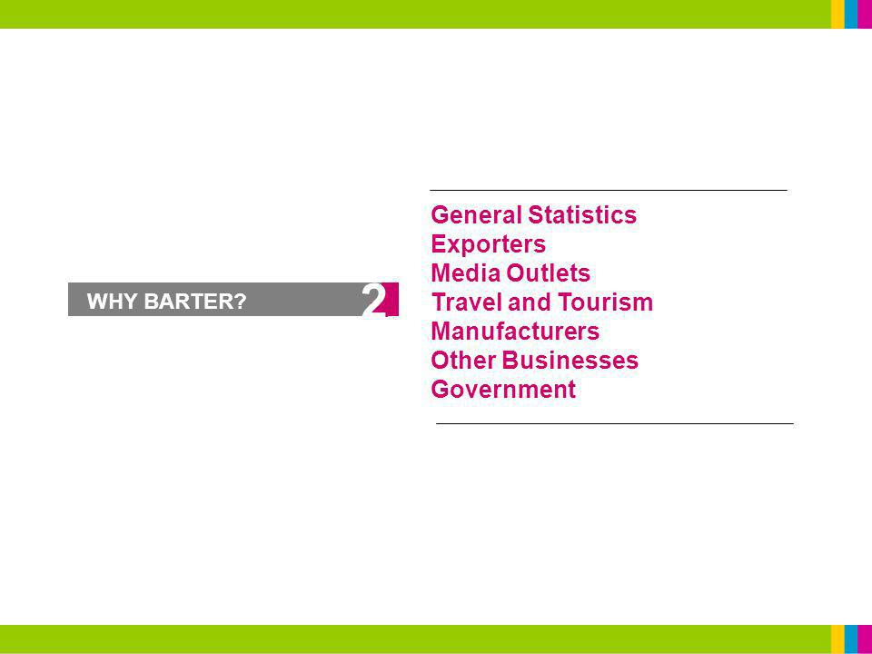 2 General Statistics Exporters Media Outlets Travel and Tourism Manufacturers Other Businesses Government WHY BARTER?