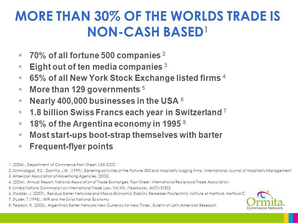 70% of all fortune 500 companies 2 Eight out of ten media companies 3 65% of all New York Stock Exchange listed firms 4 More than 129 governments 5 Nearly 400,000 businesses in the USA 6 1.8 billion Swiss Francs each year in Switzerland 7 18% of the Argentina economy in 1995 8 Most start-ups boot-strap themselves with barter Frequent-flyer points 1.
