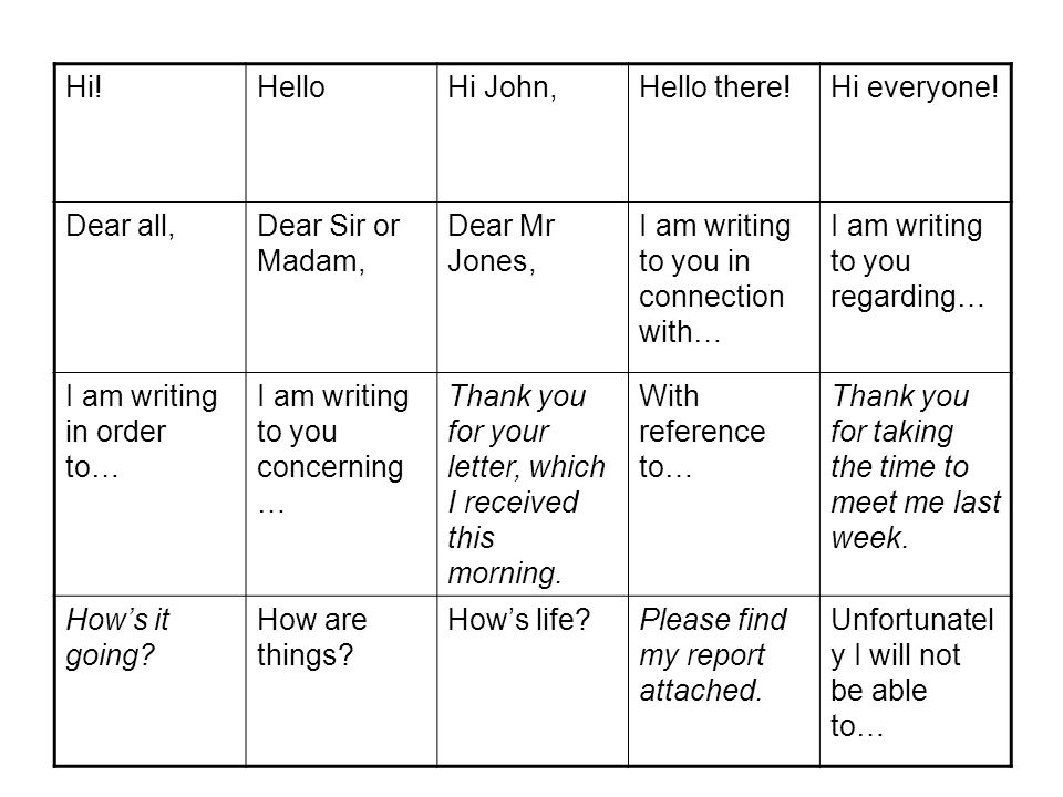Hi!HelloHi John,Hello there!Hi everyone! Dear all,Dear Sir or Madam, Dear Mr Jones, I am writing to you in connection with… I am writing to you regard