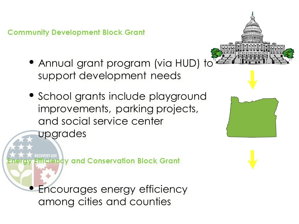 Energy Efficiency and Conservation Block Grant Community Development Block Grant Encourages energy efficiency among cities and counties Annual grant program (via HUD) to support development needs School grants include playground improvements, parking projects, and social service center upgrades