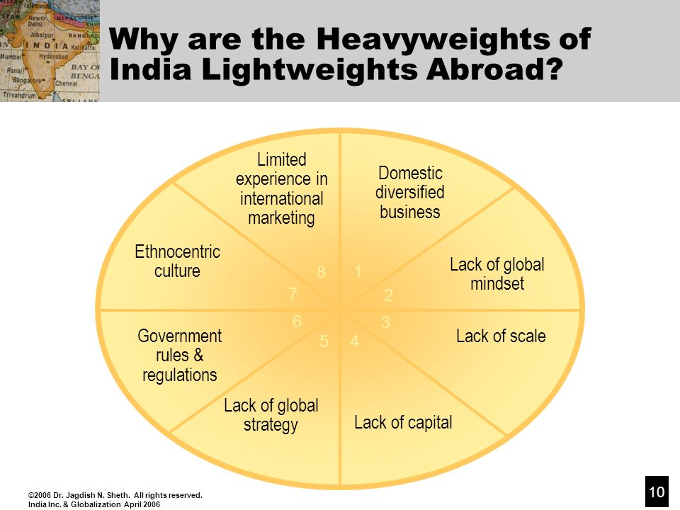 ©2006 Dr. Jagdish N. Sheth. All rights reserved. India Inc. & Globalization April 2006 10 Why are the Heavyweights of India Lightweights Abroad? Domes