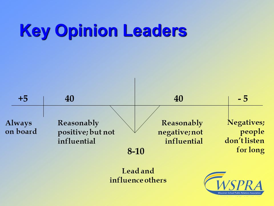 Key Opinion Leaders +5- 540 8-10 Always on board Reasonably positive; but not influential Reasonably negative; not influential Negatives; people dont