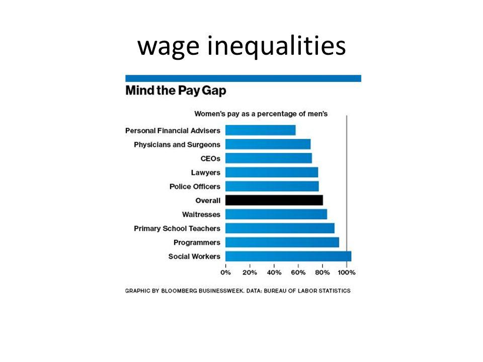 wage inequalities