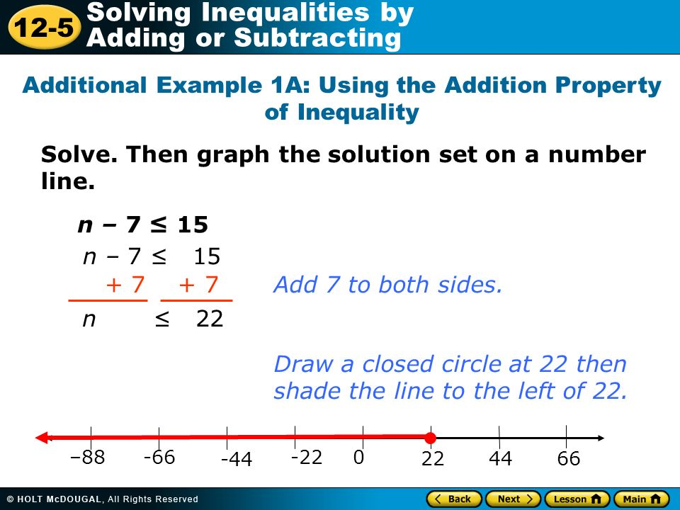 12-5 Solving Inequalities by Adding or Subtracting Solve. Then graph the solution set on a number line. Additional Example 1A: Using the Addition Prop