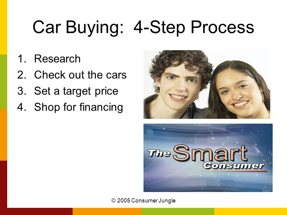 © 2005 Consumer Jungle Car Buying: 4-Step Process 1.Research 2.Check out the cars 3.Set a target price 4.Shop for financing