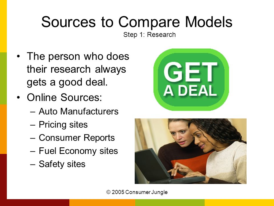 © 2005 Consumer Jungle Sources to Compare Models Step 1: Research The person who does their research always gets a good deal. Online Sources: –Auto Ma