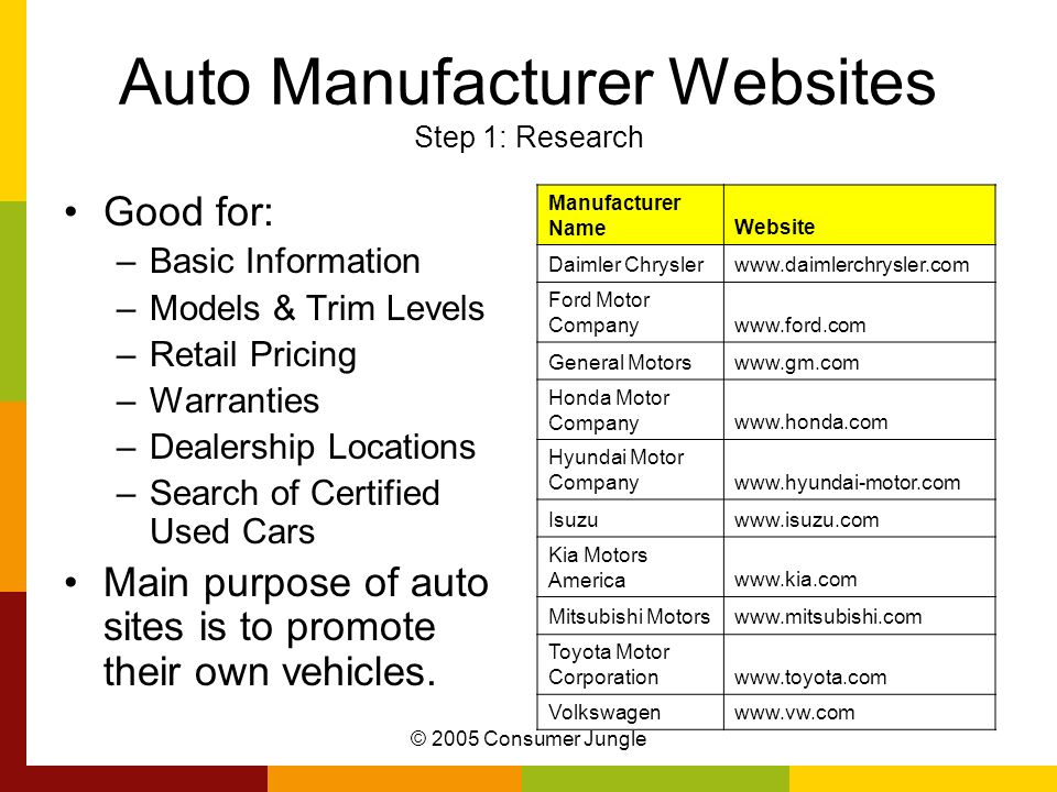 © 2005 Consumer Jungle Auto Manufacturer Websites Step 1: Research Good for: –Basic Information –Models & Trim Levels –Retail Pricing –Warranties –Dea