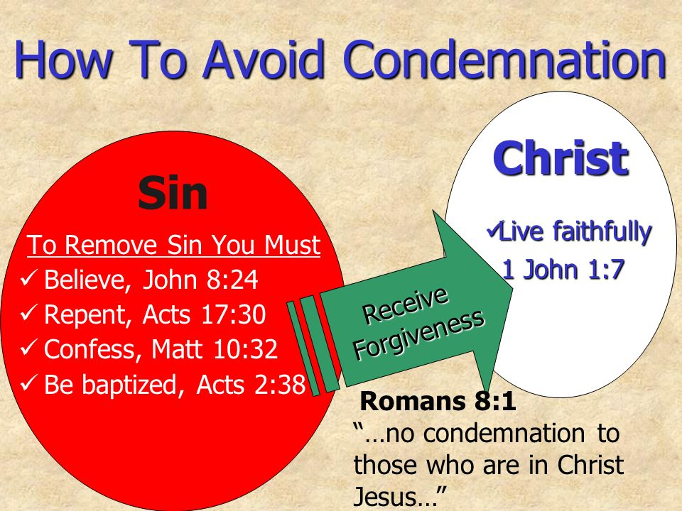 How To Avoid Condemnation To Remove Sin You Must Believe, John 8:24 Repent, Acts 17:30 Confess, Matt 10:32 Be baptized, Acts 2:38 Christ Sin Live faithfully Live faithfully 1 John 1:7 1 John 1:7 Receive Receive Forgiveness Forgiveness Romans 8:1 …no condemnation to those who are in Christ Jesus…
