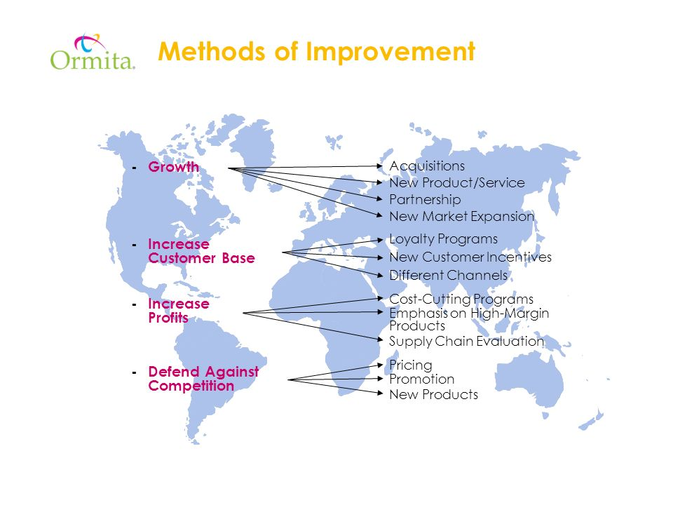 Methods of Improvement Acquisitions -Growth New Product/Service Partnership New Market Expansion Loyalty Programs -Increase Customer Base New Customer Incentives Different Channels Cost-Cutting Programs -Increase Profits Emphasis on High-Margin Products Supply Chain Evaluation Pricing -Defend Against Competition Promotion New Products