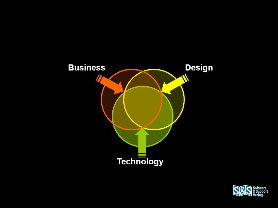 Technology DesignBusiness
