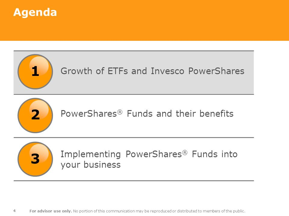 4 For advisor use only. No portion of this communication may be reproduced or distributed to members of the public. Growth of ETFs and Invesco PowerSh