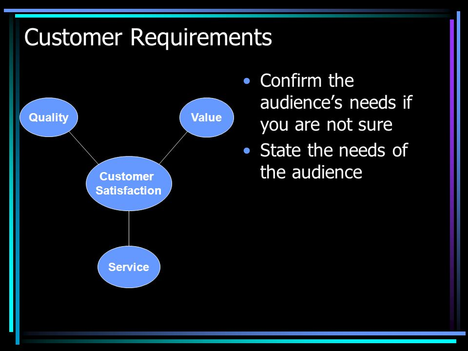 Customer Requirements Confirm the audiences needs if you are not sure State the needs of the audience Customer Satisfaction Quality Value Service