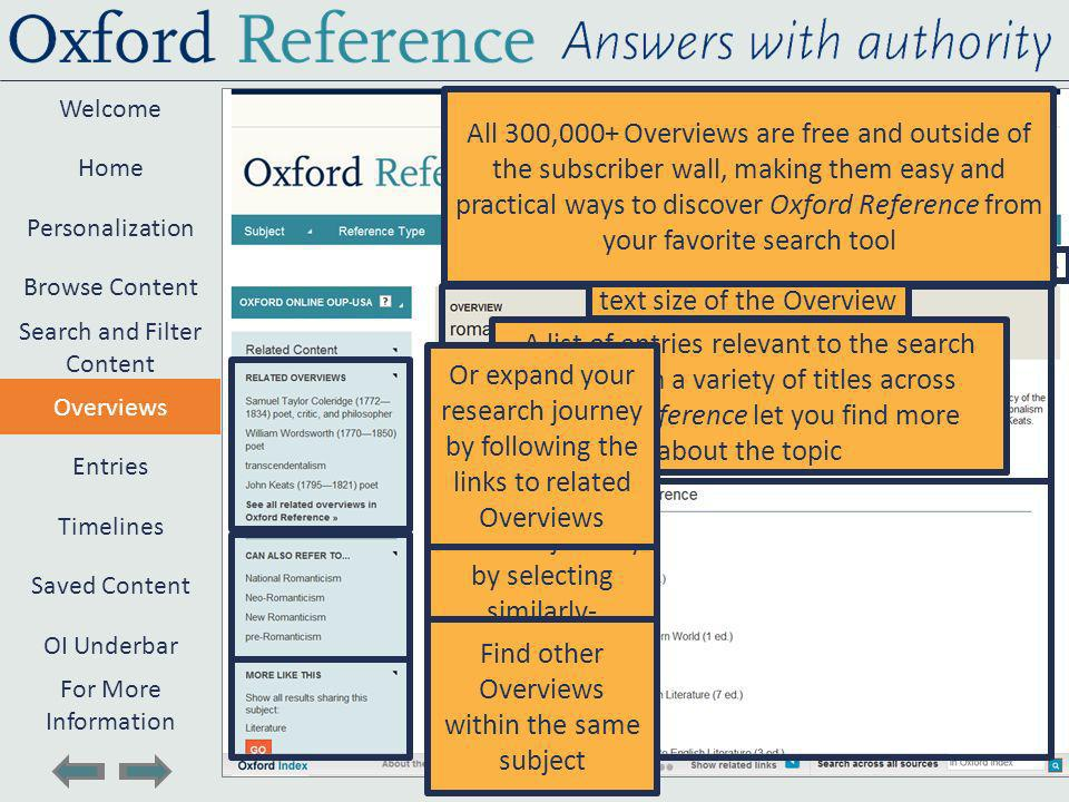 Each Overview includes a summary definition to provide context to the search term A list of entries relevant to the search term from a variety of titles across Oxford Reference let you find more about the topic Expand your research journey by selecting similarly- phrased Overviews Or expand your research journey by following the links to related Overviews Find other Overviews within the same subject Print, save, email, cite, share, or change the text size of the Overview Welcome Search and Filter Content Timelines Entries Browse Content Personalization Home Saved Content Overviews OI Underbar For More Information All 300,000+ Overviews are free and outside of the subscriber wall, making them easy and practical ways to discover Oxford Reference from your favorite search tool
