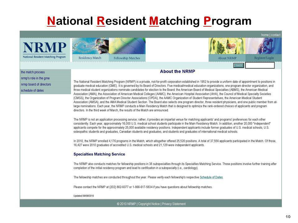 10 National Resident Matching Program