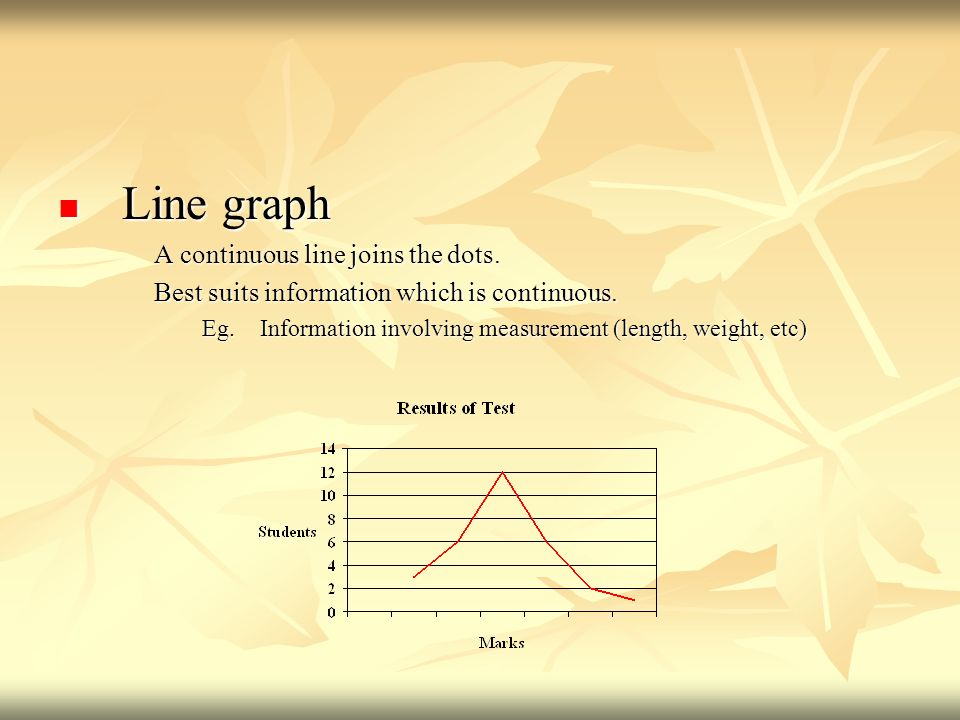Line graph Line graph A continuous line joins the dots.