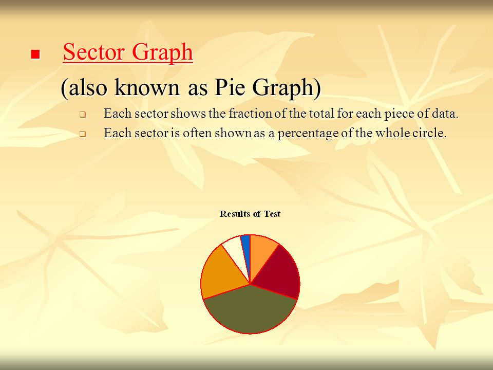 Sector Graph Sector Graph Sector Graph Sector Graph (also known as Pie Graph) (also known as Pie Graph) Each sector shows the fraction of the total for each piece of data.