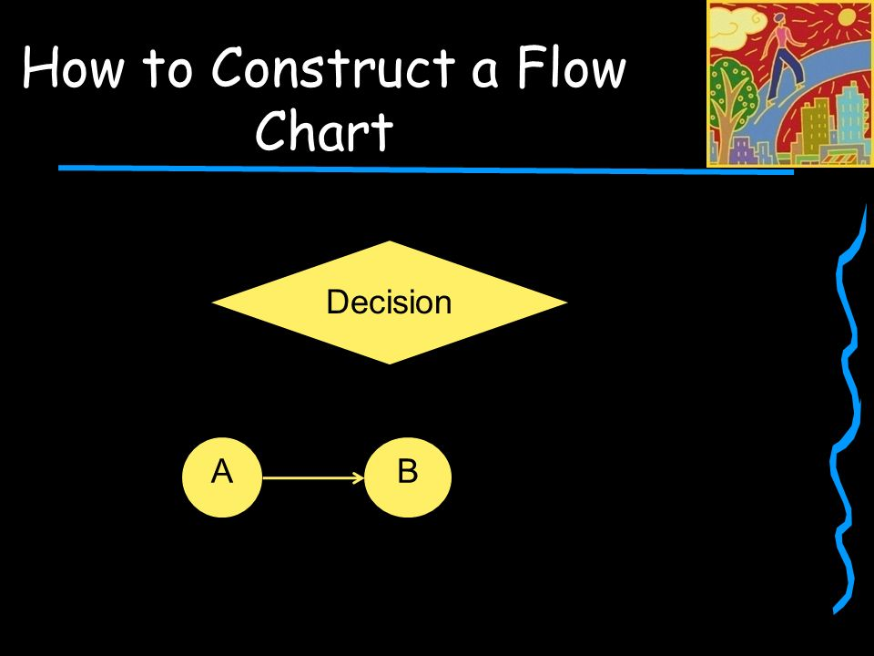 How to Construct a Flow Chart Decision AB