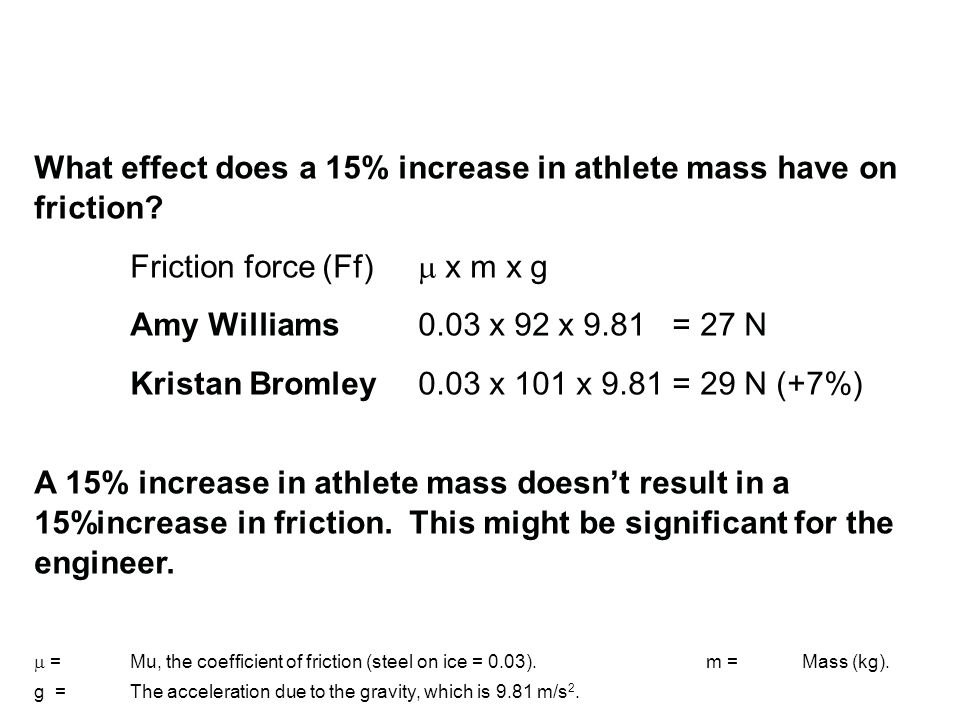 What effect does a 15% increase in athlete mass have on friction? Friction force(Ff) x m x g Amy Williams 0.03 x 92 x 9.81 = 27 N Kristan Bromley 0.03