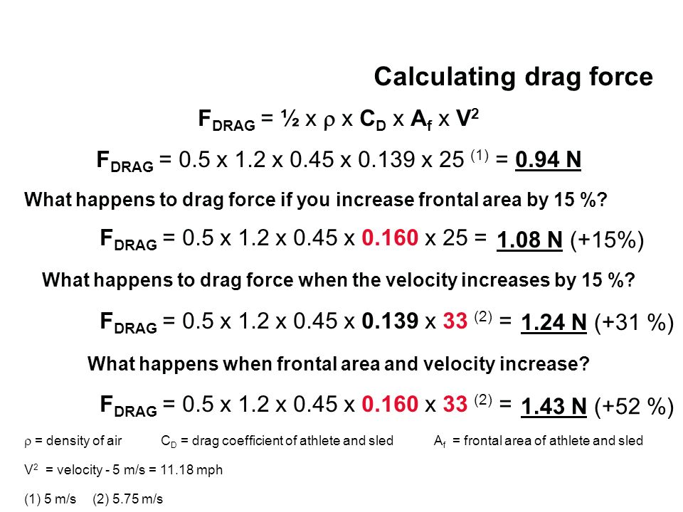 Calculating drag force F DRAG = ½ x x C D x A f x V 2 F DRAG = 0.5 x 1.2 x 0.45 x 0.139 x 25 (1) = 0.94 N What happens to drag force if you increase f