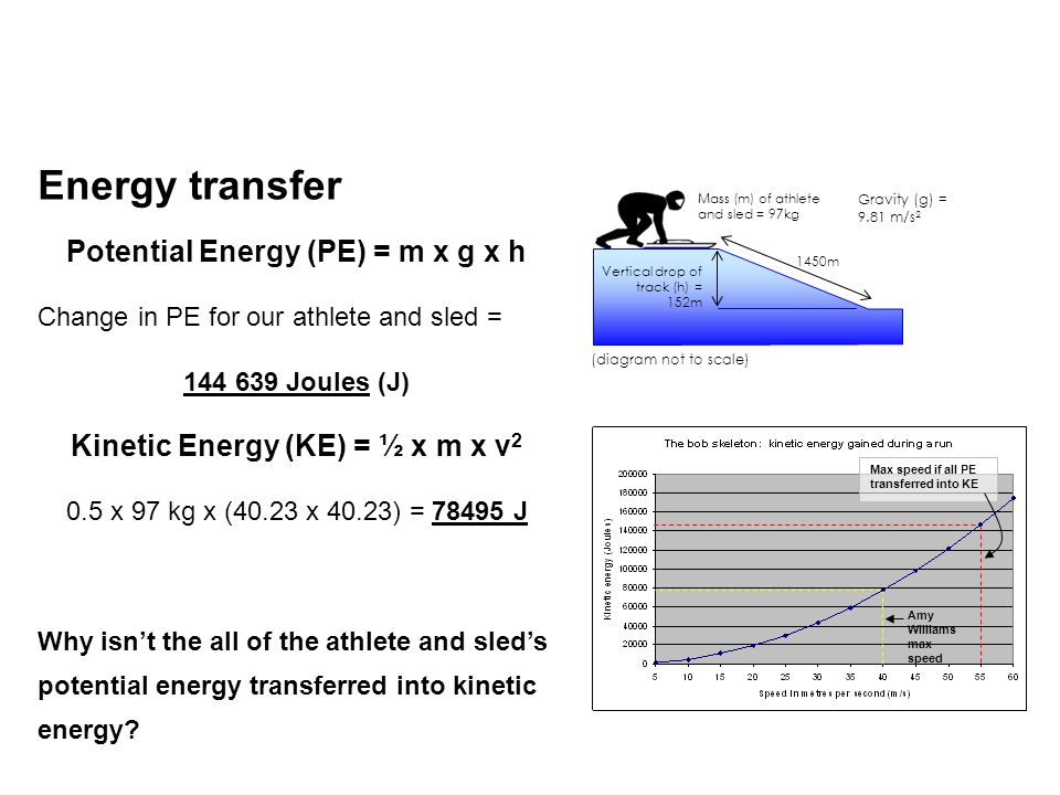 Energy transfer Potential Energy (PE) = m x g x h Change in PE for our athlete and sled = 144 639 Joules (J) Kinetic Energy (KE) = ½ x m x v 2 0.5 x 9