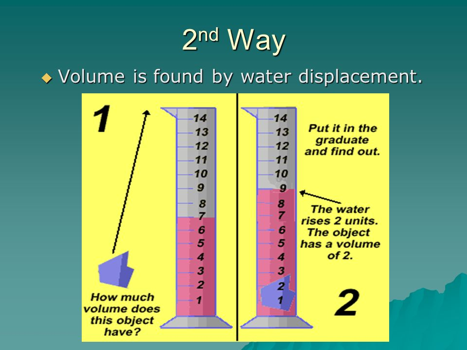 Volume is measured in two ways. 1 st Way Mathematical equations can be used.