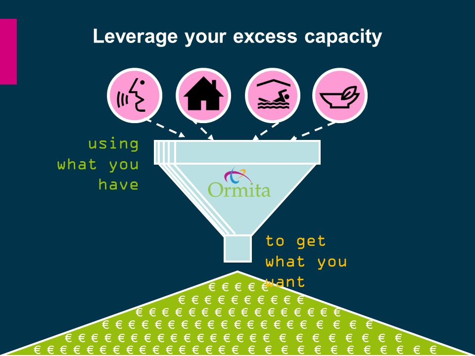using what you have to get what you want Leverage your excess capacity